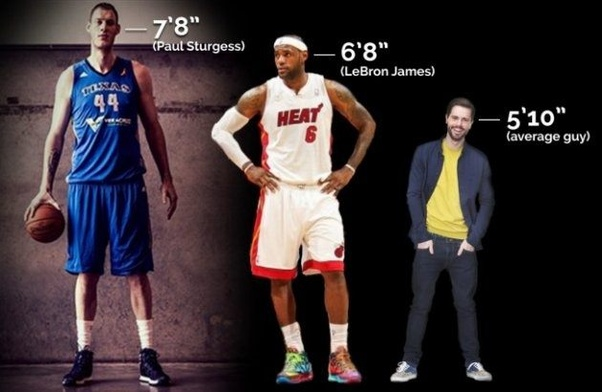 Tall 195 how cm is How tall