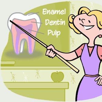 Do cavities hurt when you drink water? - Quora