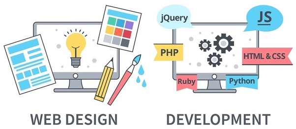 Which is the best web design and development company in