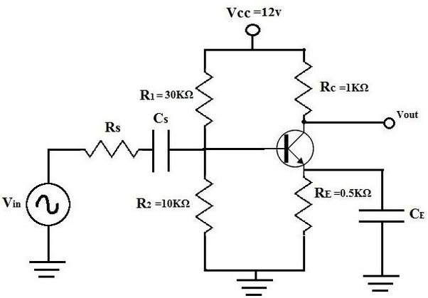 where does the need for small signal and large signal analysis of transistor amplifiers come