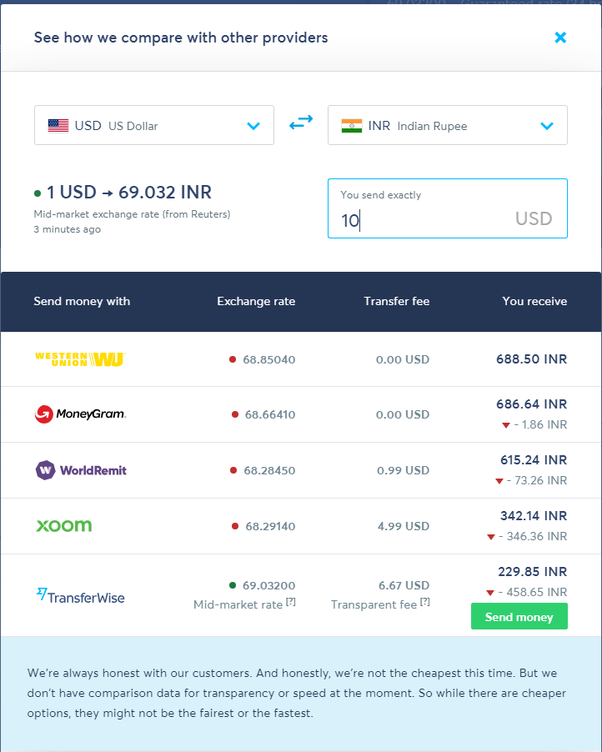 Is TransferWise better than Xoom for a money transfer to