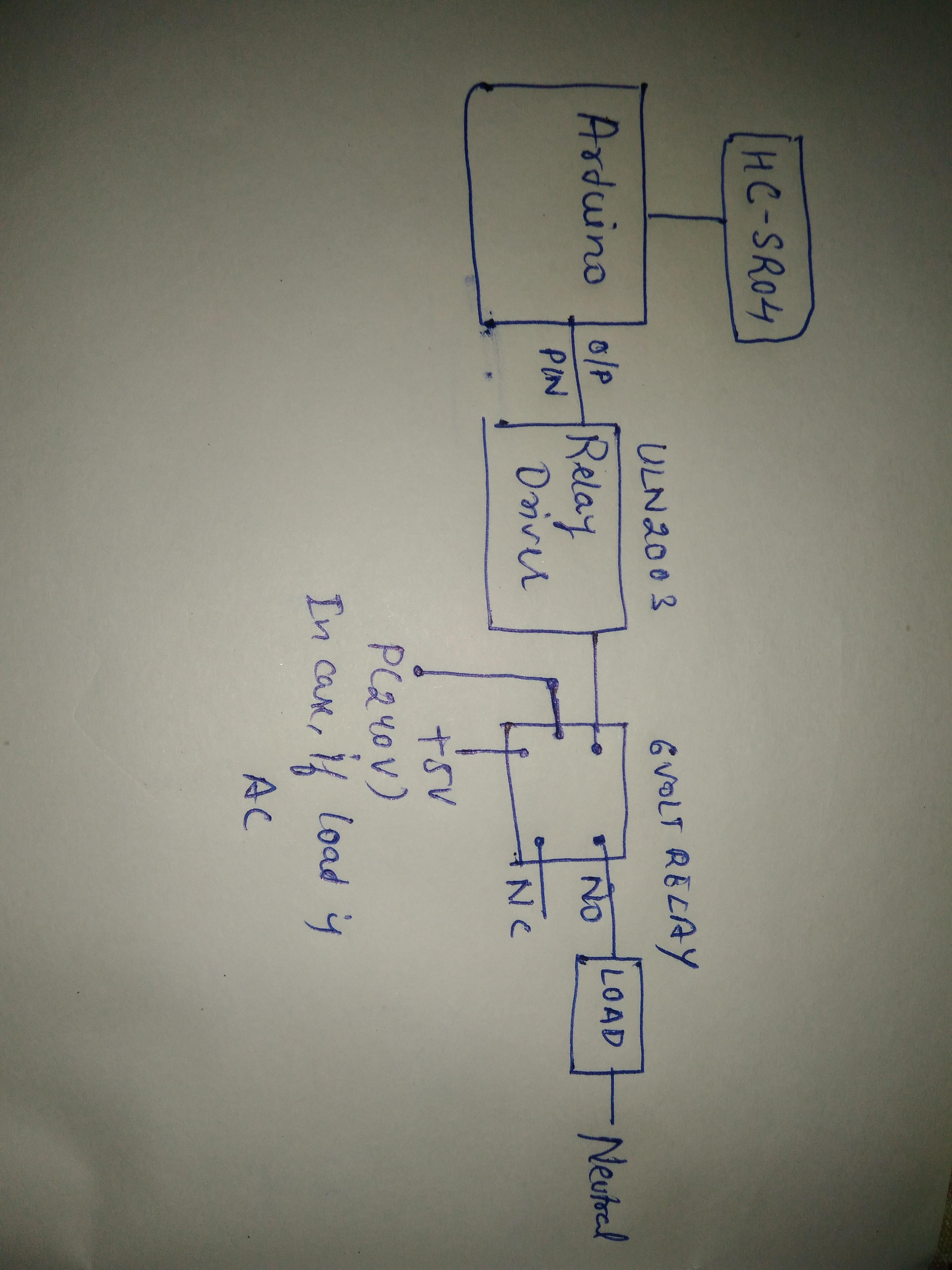 How Should I Connect An Ultrasonic Sensor Hc Sr04 To Arduino Which Common Terminal In Relay The Picture Says It All Upon Detection Of Obstacle Will Trigger Through Driver And Hence Gets Connected No