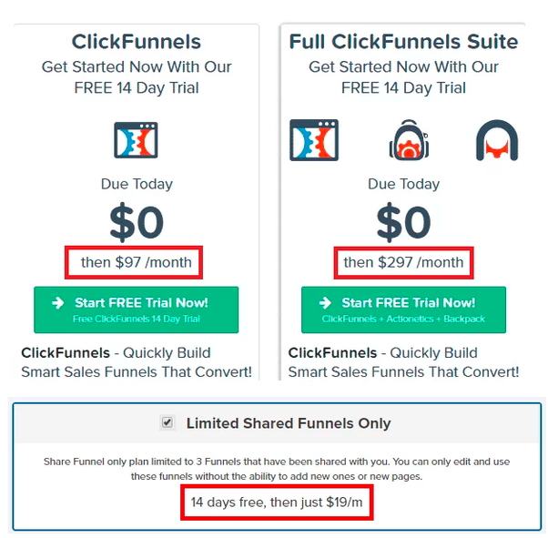 The Single Strategy To Use For Clickfunnels Free Trial