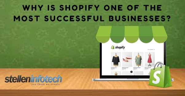 Why is Shopify one of the most successful businesses? - Quora