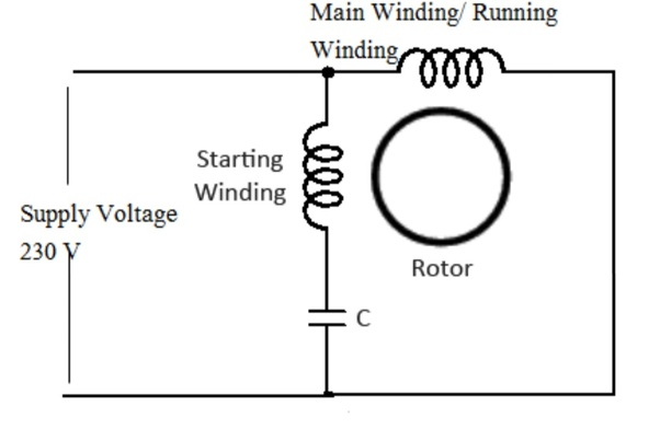 What is the work of a capacitor in a fan quora so the fan cant start rotating for that reason capacitor is used to give starting torque to the motor greentooth Images