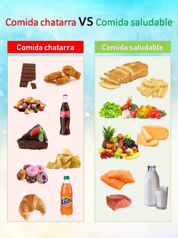 Cuál Es La Comida Chatarra Más Saludable Quora