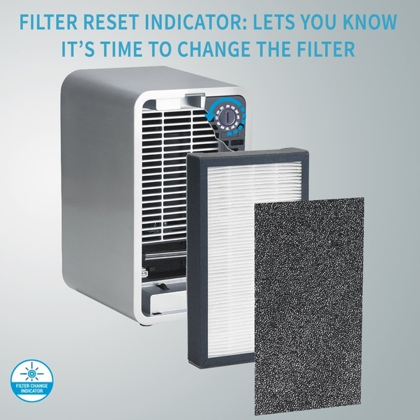 What is air purifier? - Quora