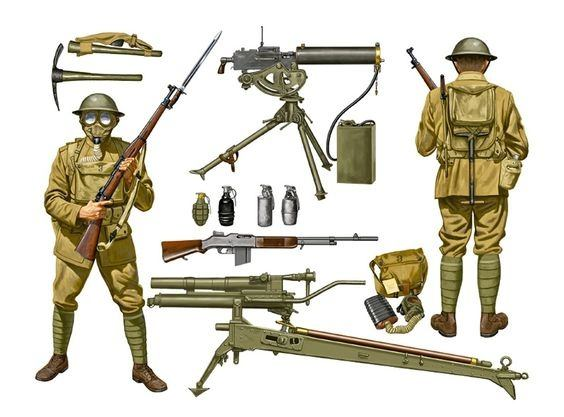What types of weapons were widely used during WW1? Were ...