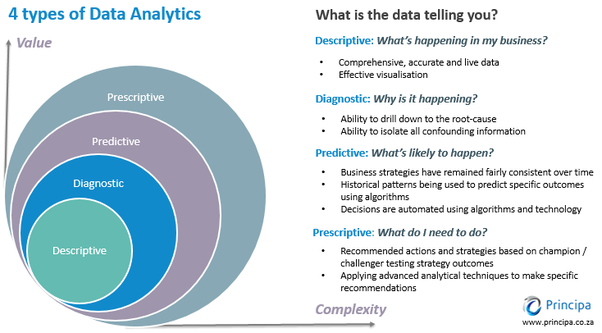 What are the topics needed for data analytics? - Quora