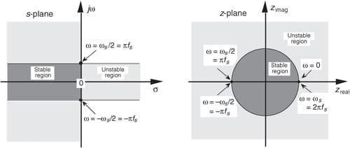 main qimg a8ac3c5dd82f134243027901a6ff0212 - Application Of Z Transform In Mechanical Engineering