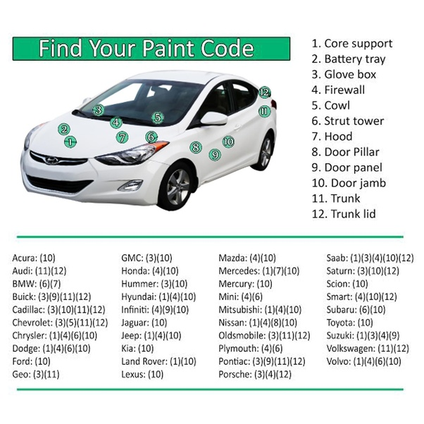 How To Find My Car Paint Code