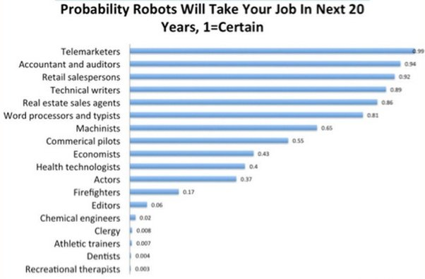 How To Attract Talent For Jobs That Dont Exist Yet  Forbes