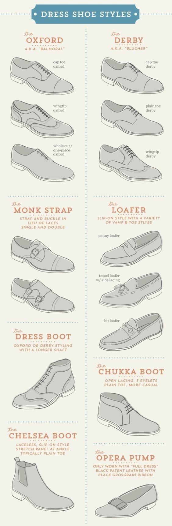 Which are the best types of shoes for men quora 37 views pooptronica