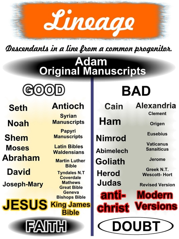 Why do some Christians cling to the King James Bible over newer