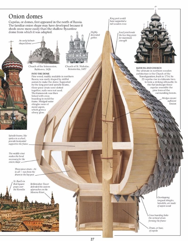 How To Make An Onion Dome Quora