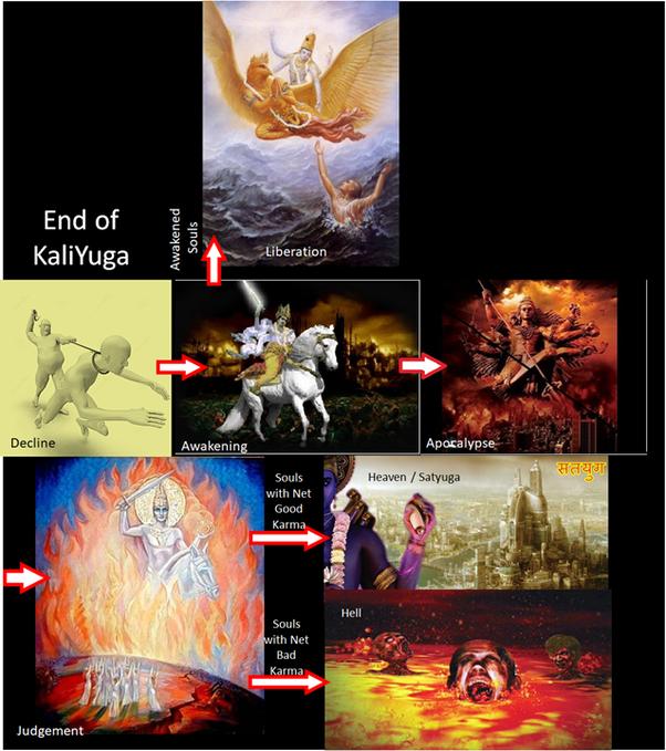 How to please Lord Hanuman - Quora