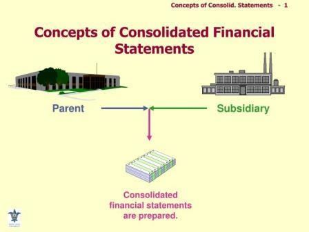 What are consolidated financial statements quora lets take a real time example tata group is the parent company and it has many subsidiaries like tcs tata steel titan tata docomo etc altavistaventures Image collections