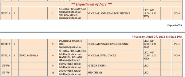What are the prerequisites for pursuing Master's in Nuclear