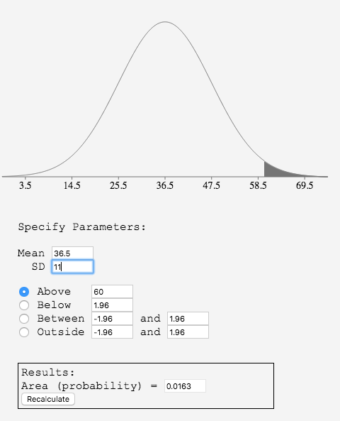 by doing the math considering a normal distribution it gives about 152 of people able to see over 60 hz flickering