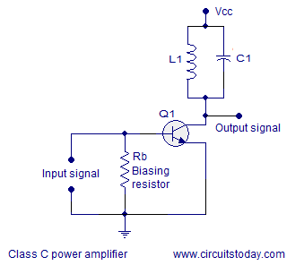 what do you mean by rf power amplifier circuit quora rh quora com RF Power Amplifier simple rf amplifier circuit diagram