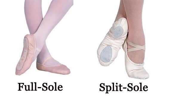Best Pointe Shoes For Long Narrow Feet