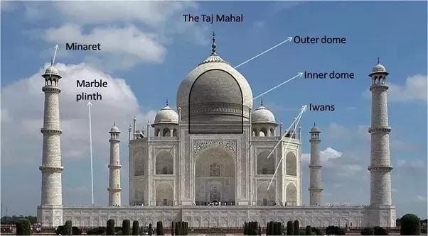 Taj Mahal Layout