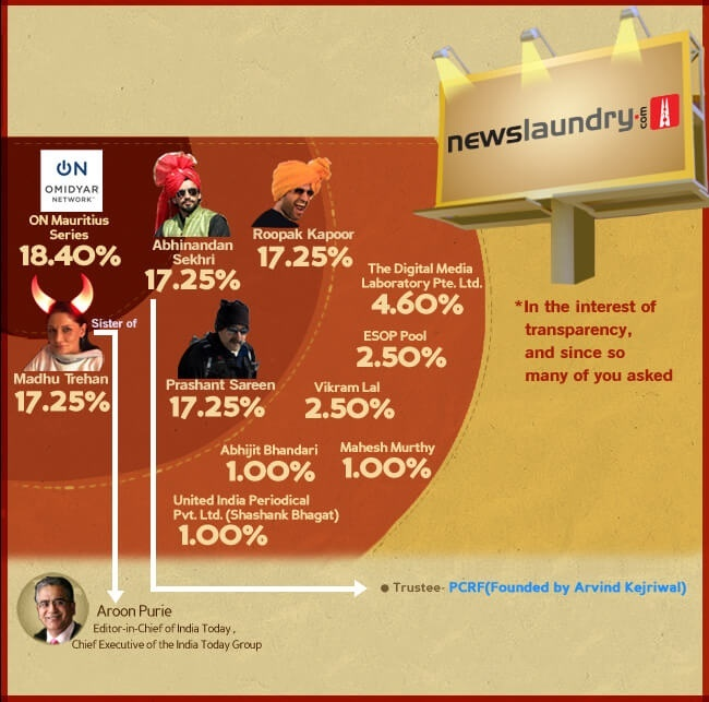 Which news channels are pro-BJP and which are they against it? - Quora