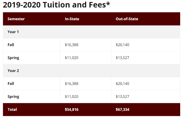 Texas A&M Tuition Cost >> What Is The Gre Score And Tuition Fee For An Ms In Texas A M