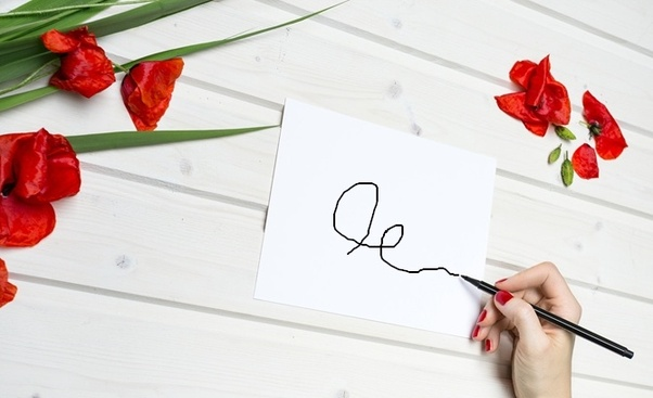 What is the best way of pasting an image of your signature into a