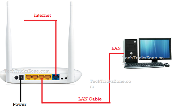 How to install new firmware on a router - Quora