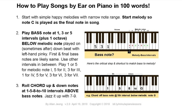 How To Identify The Chords Of The Song I Listen Quora