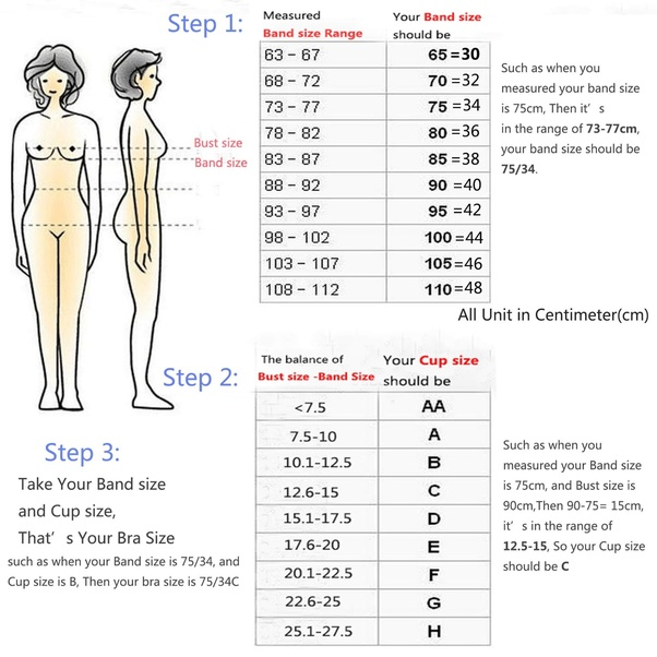 How To Choose The Right Bra Size Quora