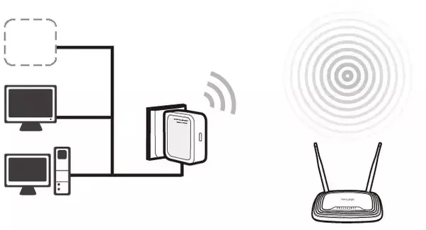 what are portable wifi routers  how do they work
