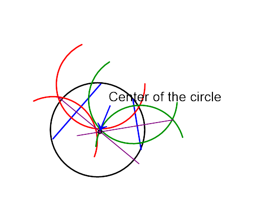 How To Divide A Circle Into Six Equal Parts Quora