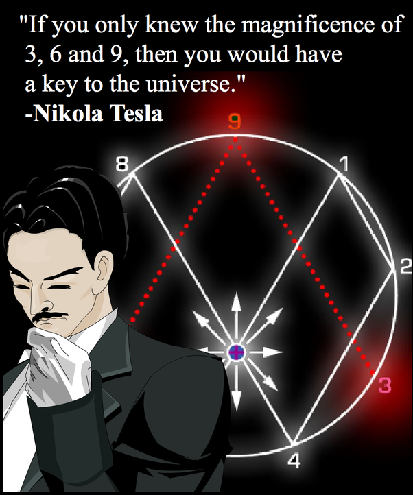 Why Did Tesla Say That 3 6 And 9 Was The Key To The
