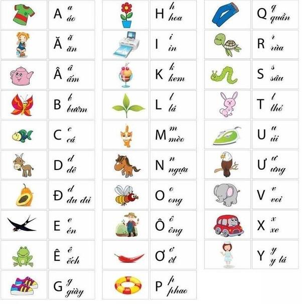 Best Way To Learn Vietnamese Alphabet - 123vietnamese.com