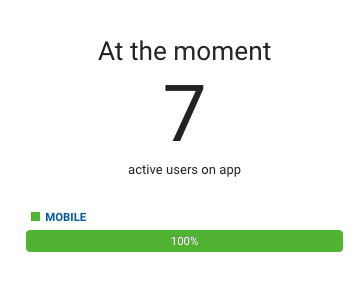 Android market download stats not updating