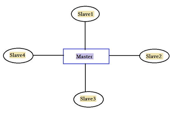 What are the advantages of running the JMeter in distributed