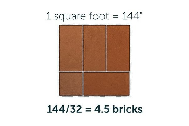 how many bricks are used in 1 000 square feet quora. Black Bedroom Furniture Sets. Home Design Ideas