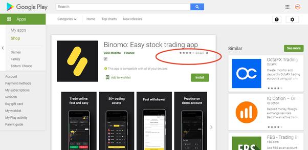 Binomo có phải là một vụ scam - lừa đảo lớn hay không? 14