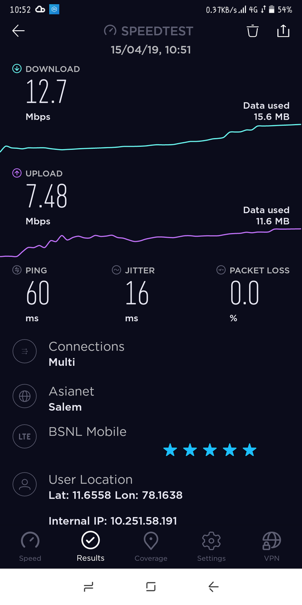 When will the BSNL launch 4G in Tamil Nadu? - Quora