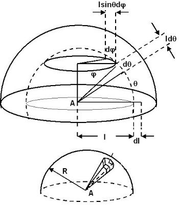 What is the importance of coordinate geometry in physics quora you need to know about coordinates in order to do problems with such diagrams ccuart Images