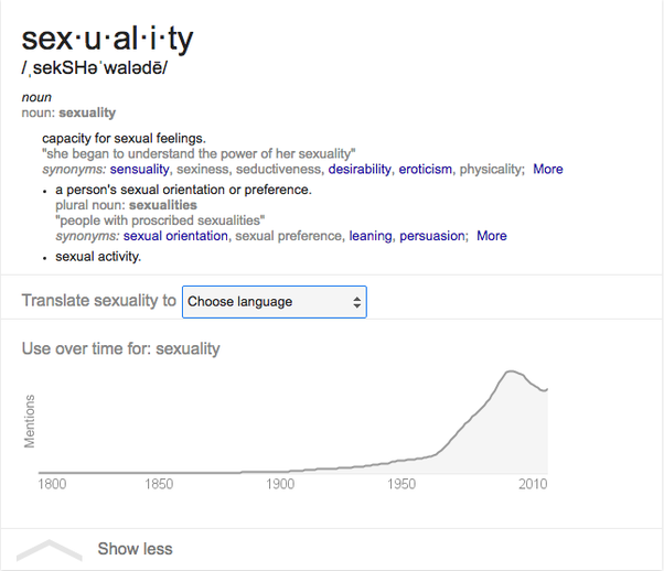 Synonyms For Sexuality
