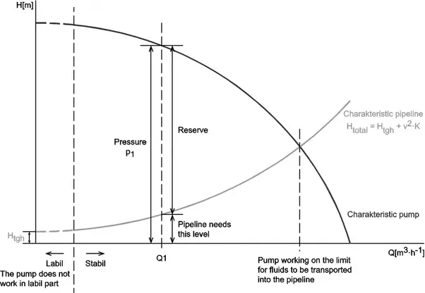 what is the bernoulli equation quora. Black Bedroom Furniture Sets. Home Design Ideas
