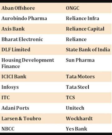 Stock options q a900