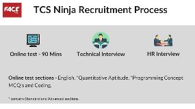 What is your TCS Ninja 2018 interview experience? - Quora
