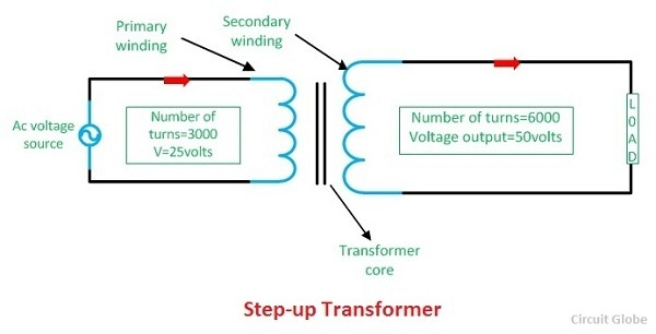 Where do I find a circuit diagram of a booster transformer