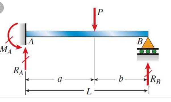 What Is The Definition Of A Prop Cantilever Beam Quora