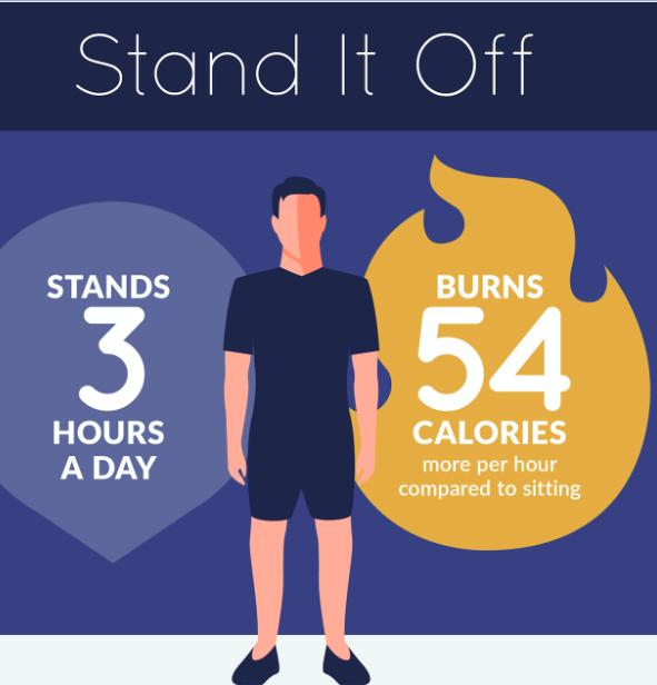 How Many Calories Do I Burn Sitting At My Desk Diyda Org