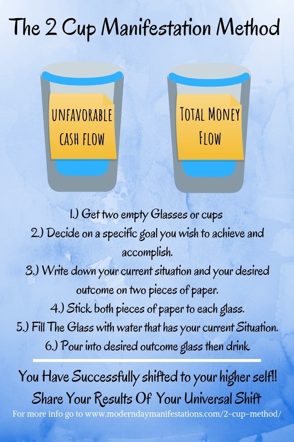 Have you tried the '2 glasses' method? Do You feel it helped